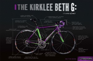 The KirkLee Beth G: (A series of one)